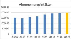 tabell_halvårsrapport