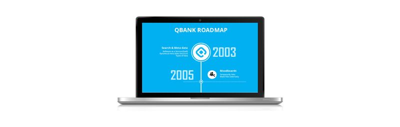 QBank Roadmap 2019