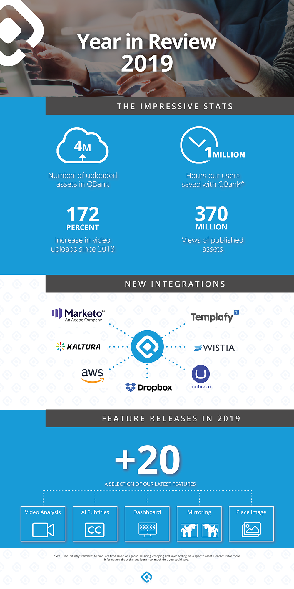 Year In Review 2019