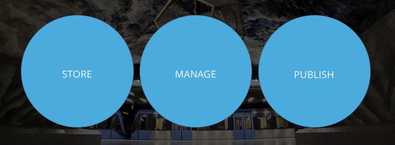 DAM - Store Manage Publish