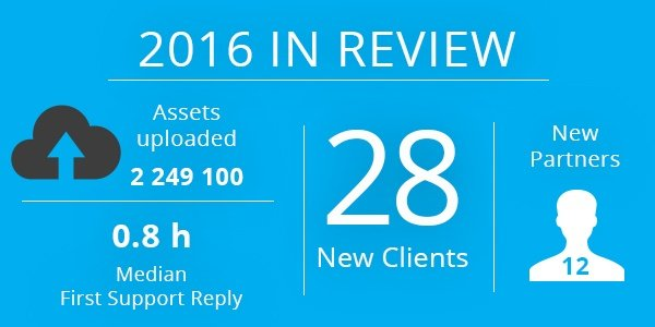 2016 in review